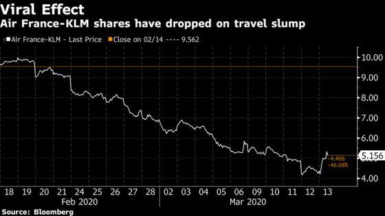 Air France-KLM CEO Bolsters Cash, Prepares Virus Crisis Plan