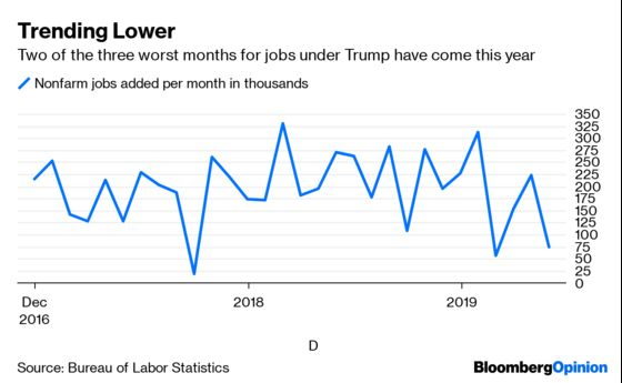 Those U.S. Jobs Revisions Are Hard to Ignore