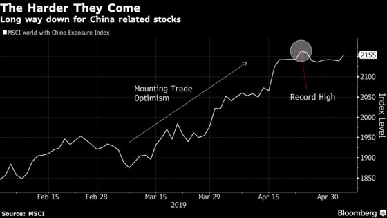 Assumptions Shattered as Emerging Markets Get Trade Wake-Up Call