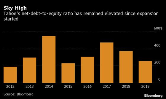A Luxury Developer's Stumble Shows Rising Default Risks in China