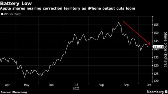 iPhone Production Cuts May Weigh On Apple's Key Holiday Quarter