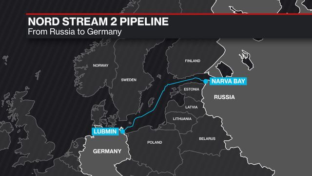 Nord Stream 2: The Pipeline Dividing Germany and the U.S.