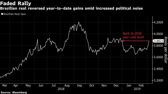 Investors Brace for a Bumpy Road as Brazil Starts Pension Reform Talks