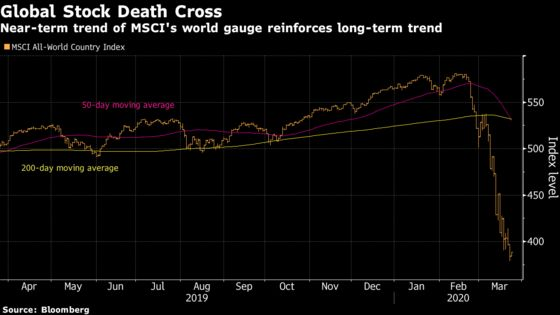 Five More Crazy Days on Wall Street Drag Markets Back From Brink