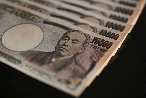 Hong Kong Stock Futures Gain Before Fed as Yen Extends Retreat
