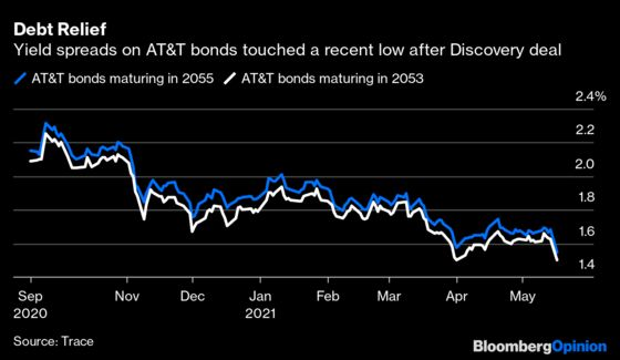 AT&T-Discovery Deal Shows Blue-Chip Credit Always Wins