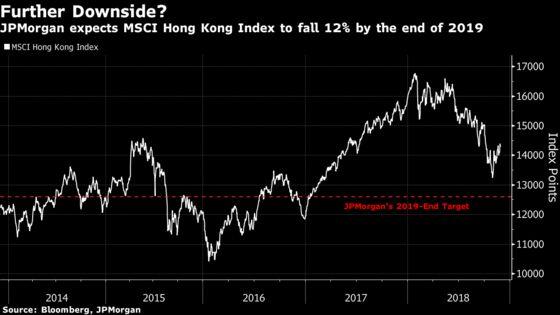 JPMorgan Is Downbeat on Hong Kong Stocks