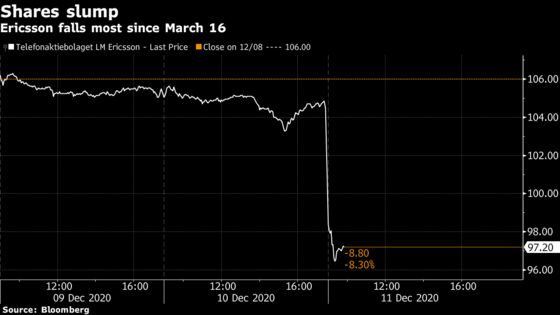 Ericsson Shares Slump as It Starts Legal Fight With Samsung