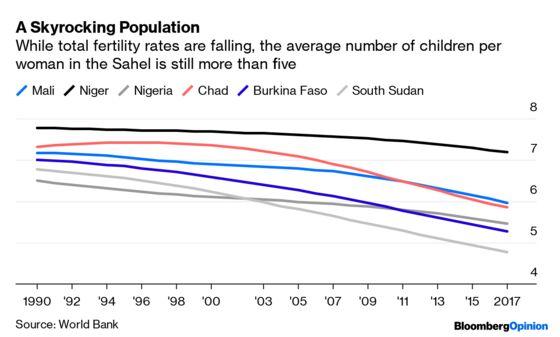 Africa's Sahel Region Urgently Needs the World's Help
