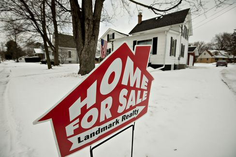 Margin Call Plan on Mortgage Bonds