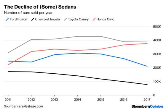 Sedans Aren't Dead. American Sedans Are.