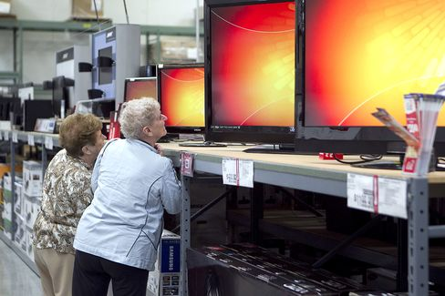 Consumer Prices in U.S. Increased at a Slower Pace in March
