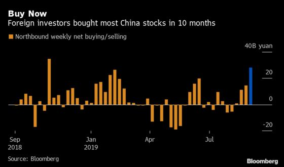 China Stocks Are Turning Hot Again and Luring Foreign Investors