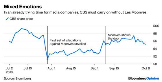 CBS Embodies#MeToo Ambivalence and Hope