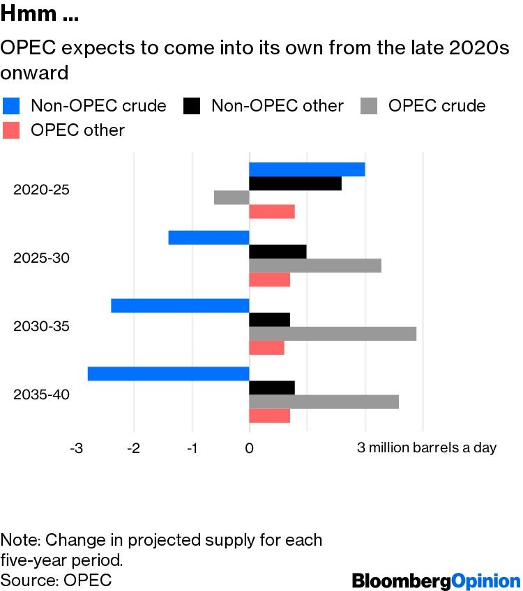 OPEC World Oil Outlook Sees An Unlikely Future - Bloomberg