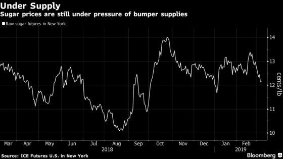 Bumper Brazil Sugar Haul Damped by Forecasts of Rainy Dry Season