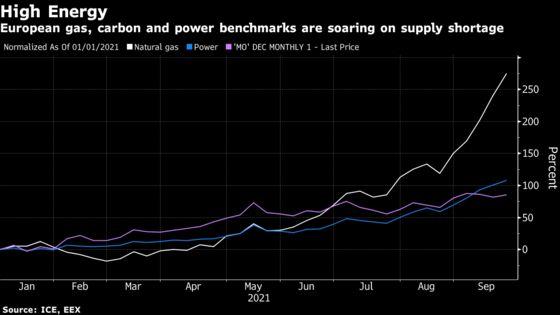 Greece Seeks EU Carbon Hedging Mechanism to Limit Price Jumps