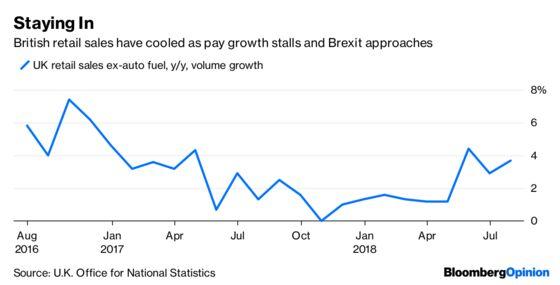 AnAmazon Tax Won't Stop Britain's Retail Carnage