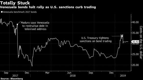 IMF Says Venezuela Crisis Worse Than Expected as Sanctions Burn