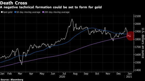 Gold Steadies With Traders Weighing Lower Dollar, Growth Outlook