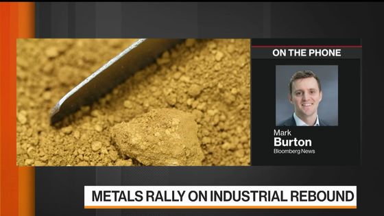 Copper Surges Toward $10,000 as Bulls Bet on Global Rebound