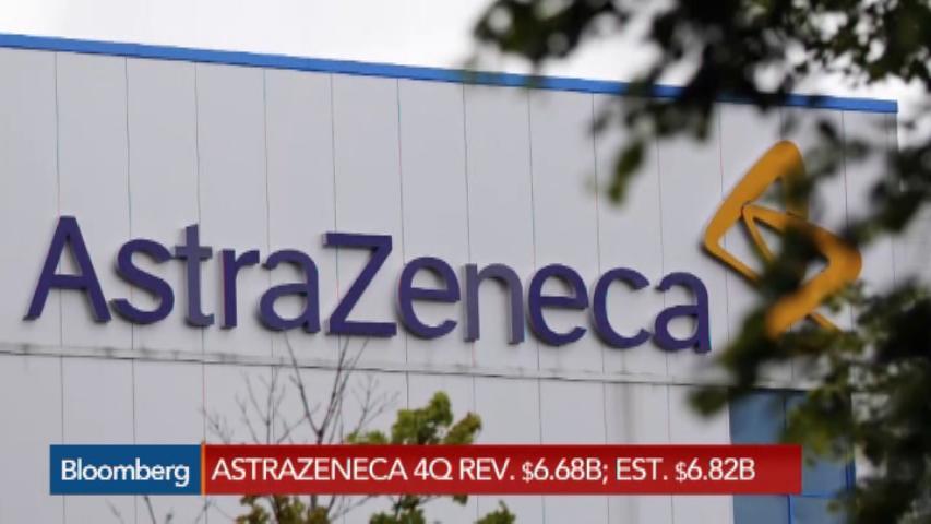 Aznlondon Stock Quote Astrazeneca Plc Bloomberg Markets