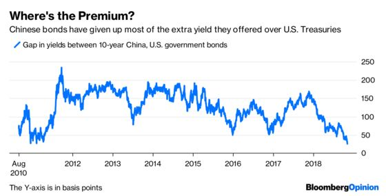 Bond Traders Settle Into Their Happy Place