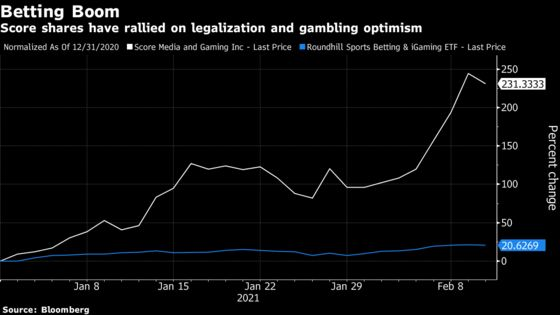 Canadian Betting Firm Prepares U.S. Listing After 230% Surge