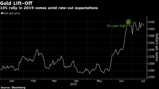 Trading a Currency War: Stay Clear, Buy Gold, Deutsche Bank Says