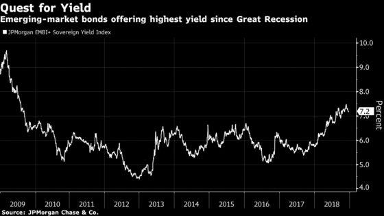 Argentina to Lead Emerging-Market Rebound in 2019, SaysTempleton Bond Head