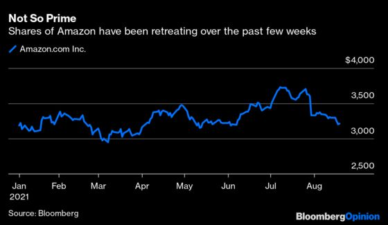 Amazon Investors Are Panicky. Stores Aren't the Answer.