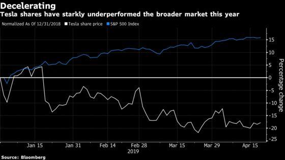 Tesla to Talk Up Future Potential as Market Awaits Report Card