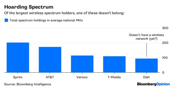 Amid Media M&A Flurry, Where Is Charlie Ergen?