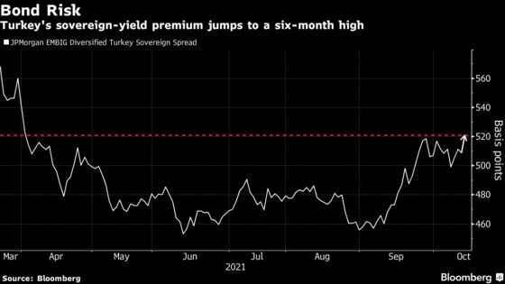 Here's How Turkish Markets Were Hit by Central Bank Firings
