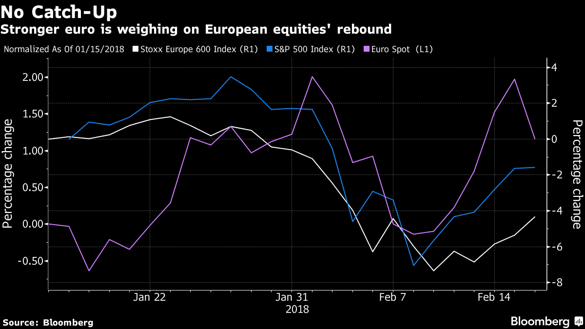 Borsa:Europa conferma calo,Milano -0,63%