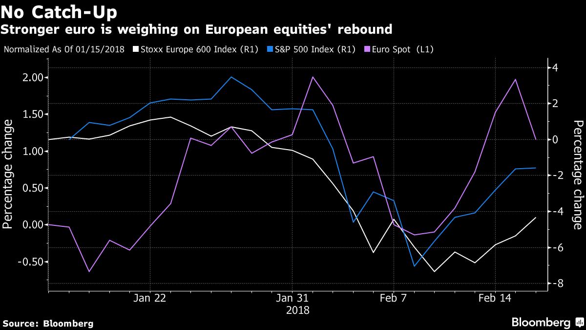 Borse europee deboli, Milano a +0,02%