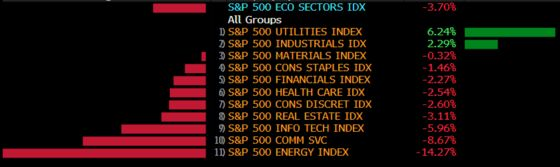 Utilities Return as the All-Weather Trade for Cautious Investors