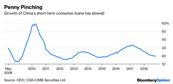 Home Truths Are Holding Back China's Consumers