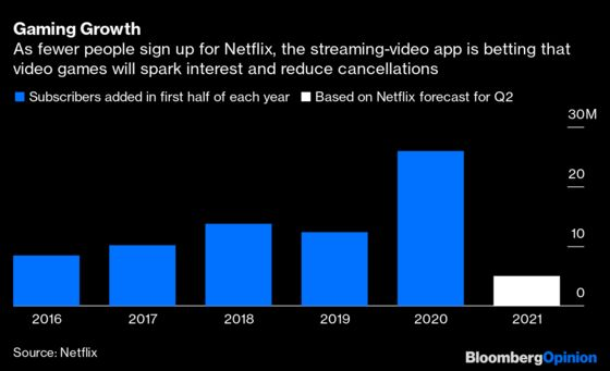 Netflix Guards Its Streaming Crown With Video Games
