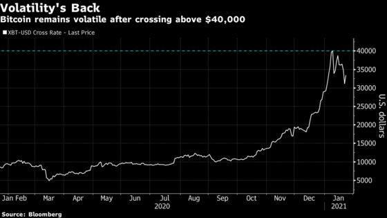 'Frothy Squared': Crypto Firms Are Lining Up to Tap Market Mania