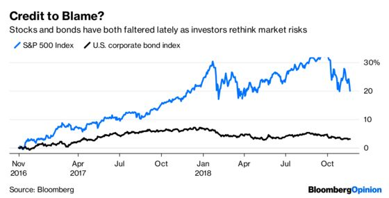 When the Going Gets Tough, Markets Cast Blame Everywhere