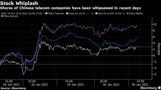 S&P Dow Jones Says It'll Cancel Deletion of China Telco ADRs