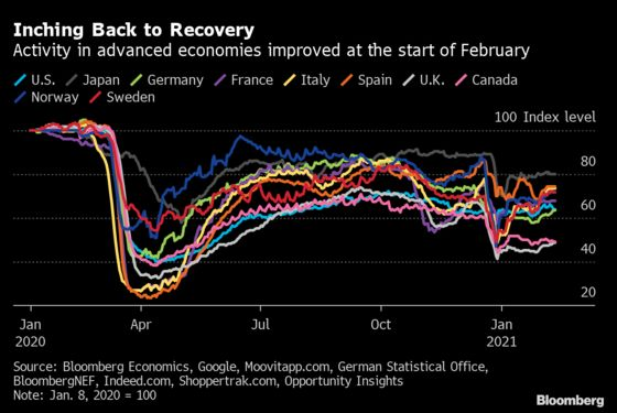 Charting the Global Economy: U.S. Growth Forecasts Upgraded