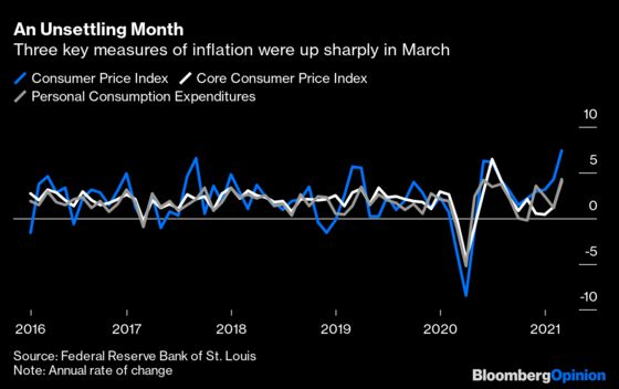 Two Big Things You Need to Understand About Inflation