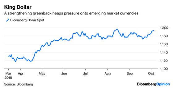 Pain Is Back On for Emerging Market Currencies