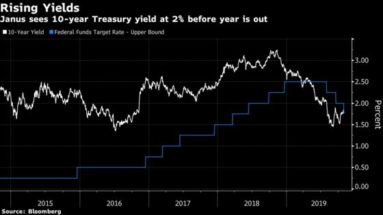 Treasury Contrarians See Yields at 2% as Economy Shows Strength