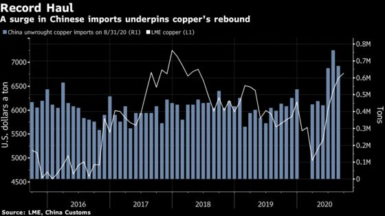China's Copper Appetite Unsated With Imports Near Record