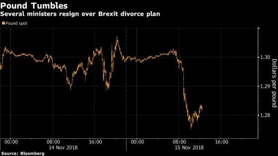 Aberdeen Standard's Athey Exits Pound Bet Amid Brexit Turmoil