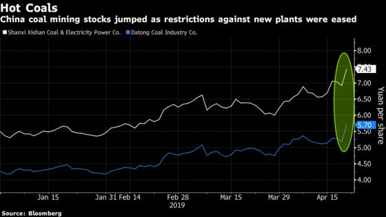 China's Far From Done With Coal as Regulator Eases New Plant Ban