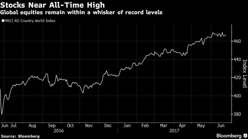 Золото дорожает нафоне уменьшения курса доллара кмировым валютам